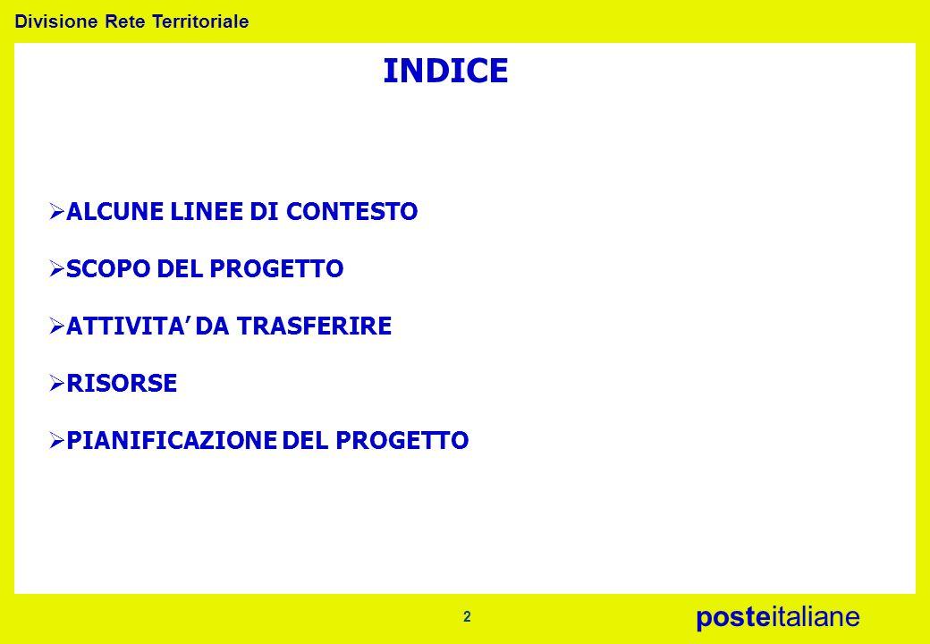 INDICE ALCUNE LINEE DI CONTESTO SCOPO DEL PROGETTO