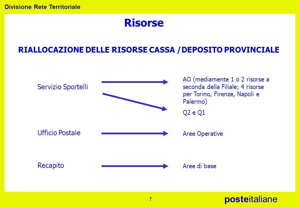 RIALLOCAZIONE DELLE RISORSE CASSA /DEPOSITO PROVINCIALE