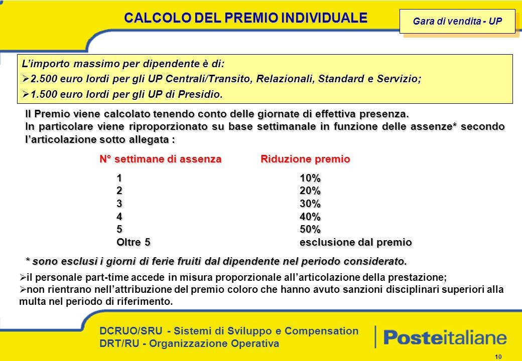 CALCOLO DEL PREMIO INDIVIDUALE