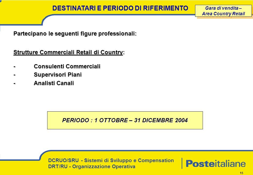 Contenuti del documento ppt scaricare for Piani di costruzione commerciali gratuiti