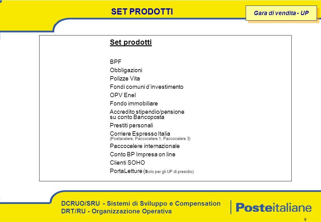 SET PRODOTTI Set prodotti Gara di vendita - UP BPF Obbligazioni