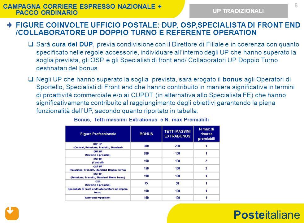 CAMPAGNA CORRIERE ESPRESSO NAZIONALE + PACCO ORDINARIO
