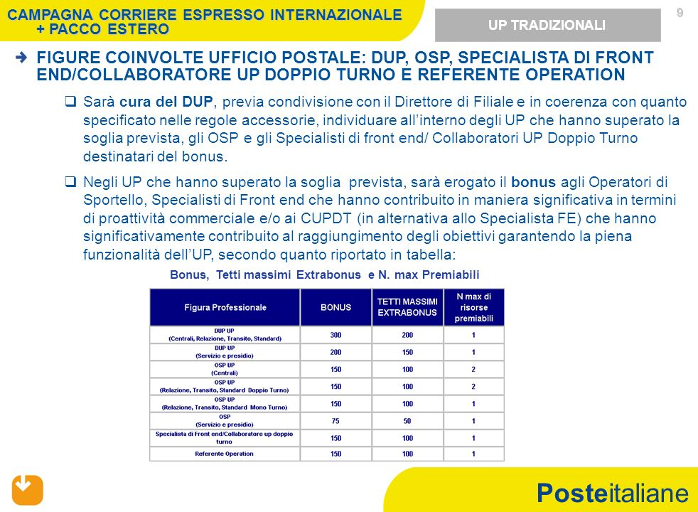 CAMPAGNA CORRIERE ESPRESSO INTERNAZIONALE + PACCO ESTERO