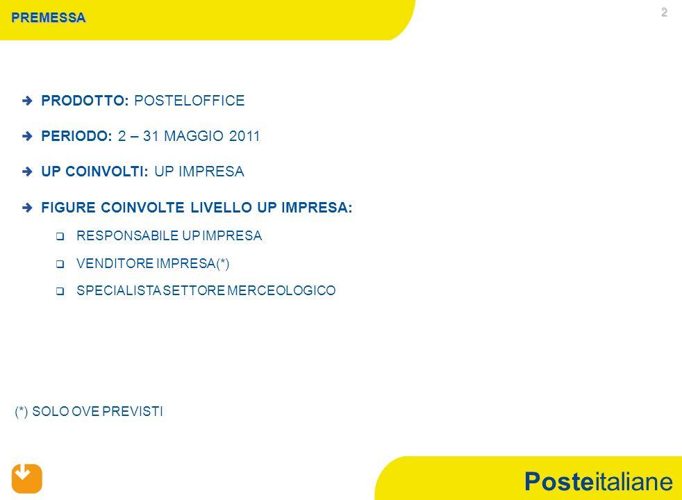PRODOTTO: POSTELOFFICE PERIODO: 2 – 31 MAGGIO 2011