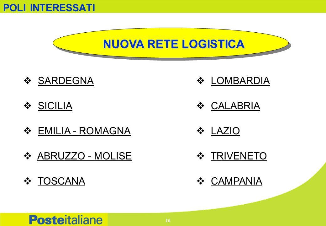 NUOVA RETE LOGISTICA POLI INTERESSATI SARDEGNA LOMBARDIA SICILIA