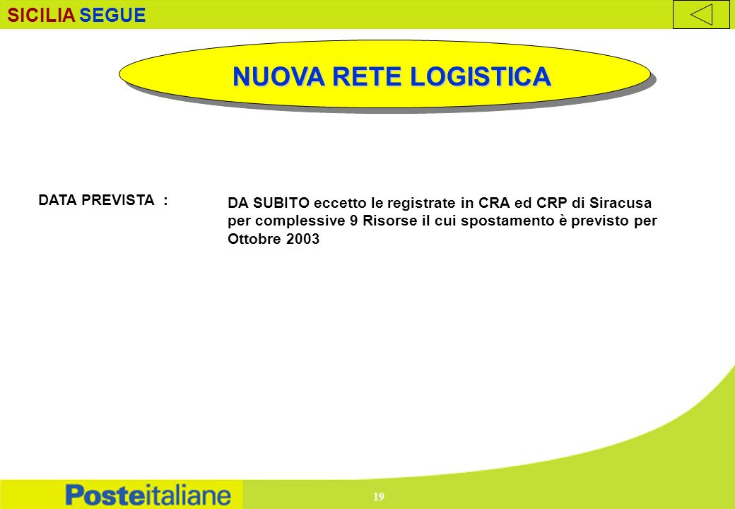 NUOVA RETE LOGISTICA SICILIA SEGUE DATA PREVISTA :