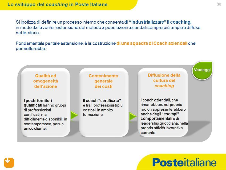 Lo sviluppo del coaching in Poste Italiane