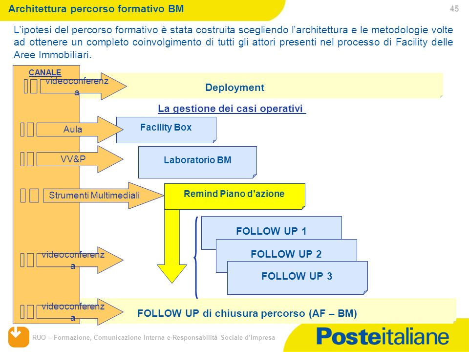 FOLLOW UP di chiusura percorso (AF – BM)