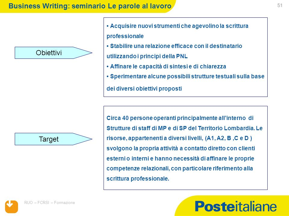 Business Writing: seminario Le parole al lavoro