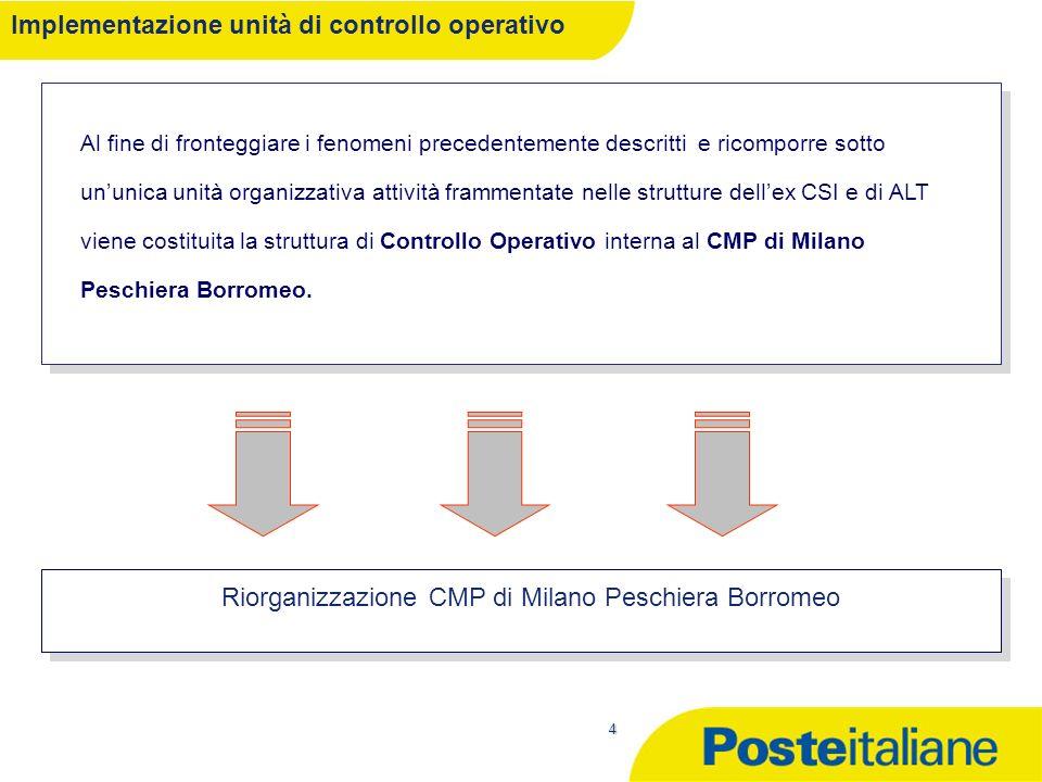 Riorganizzazione CMP di Milano Peschiera Borromeo