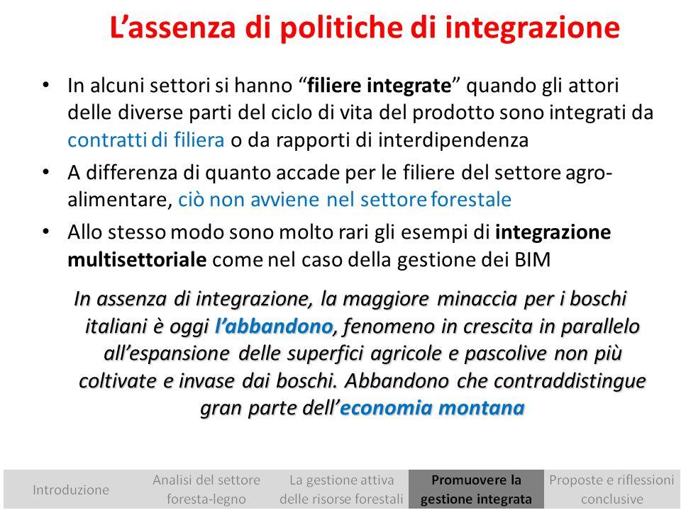L'assenza di politiche di integrazione