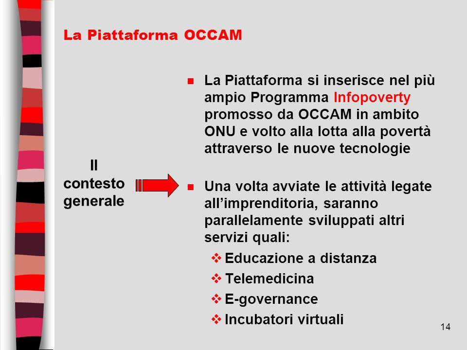 Il contesto generale La Piattaforma OCCAM