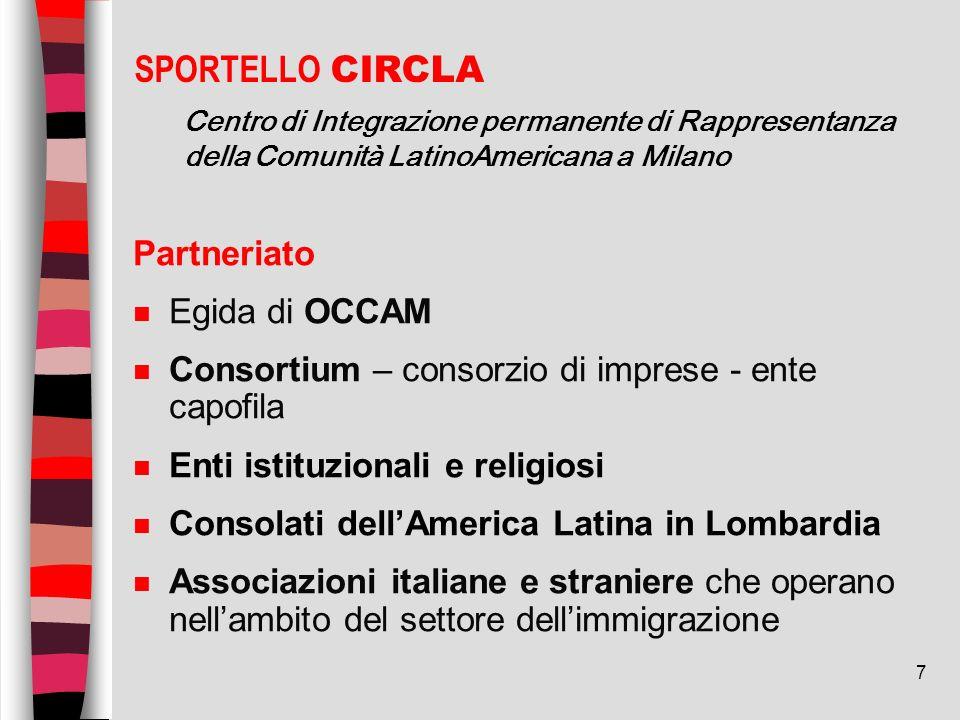SPORTELLO CIRCLA Partneriato Egida di OCCAM