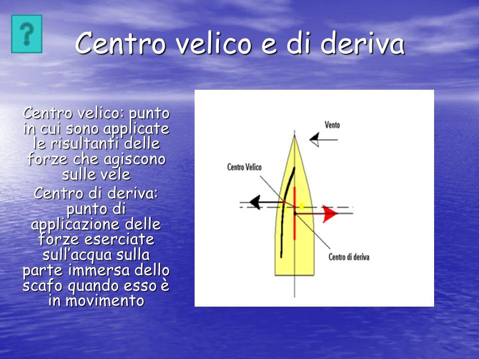 Centro velico e di deriva