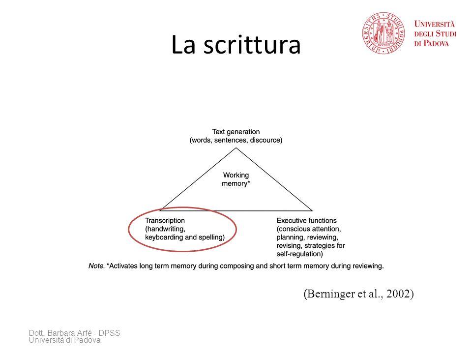 La scrittura (Berninger et al., 2002)