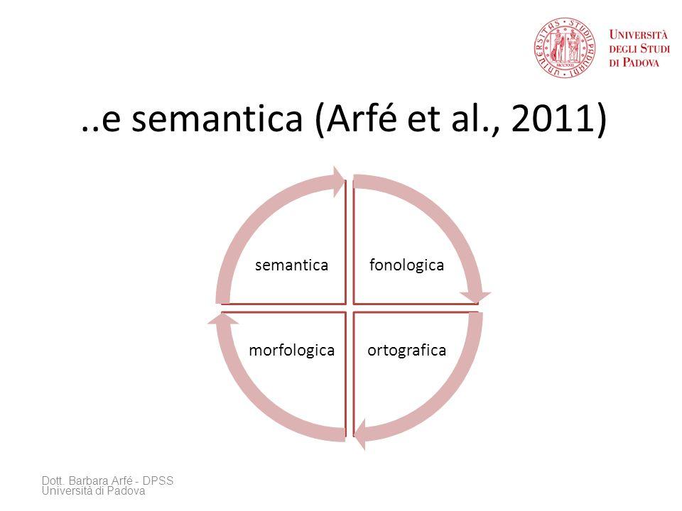 ..e semantica (Arfé et al., 2011)