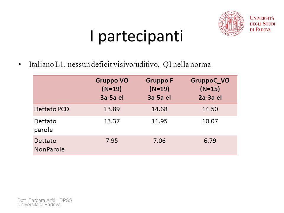 I partecipanti Italiano L1, nessun deficit visivo/uditivo, QI nella norma. Gruppo VO. (N=19) 3a-5a el.