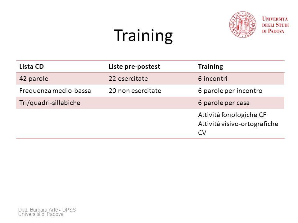 Training Lista CD Liste pre-postest Training 42 parole 22 esercitate