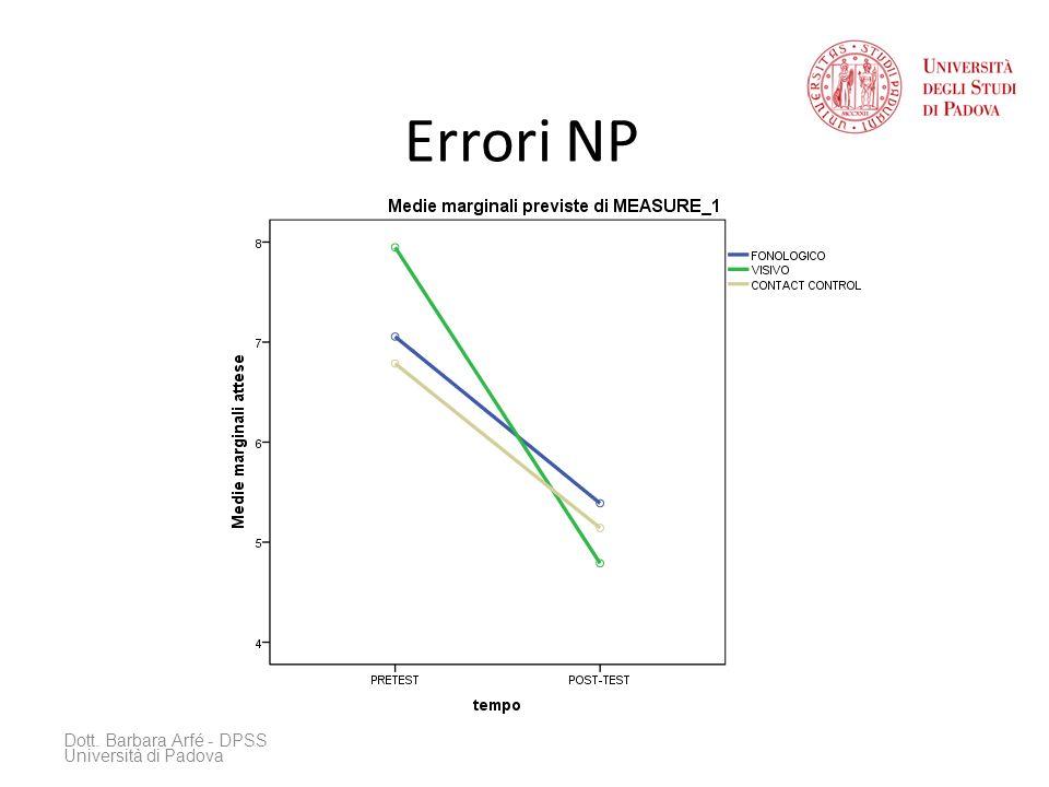 Errori NP Dott. Barbara Arfé - DPSS Università di Padova