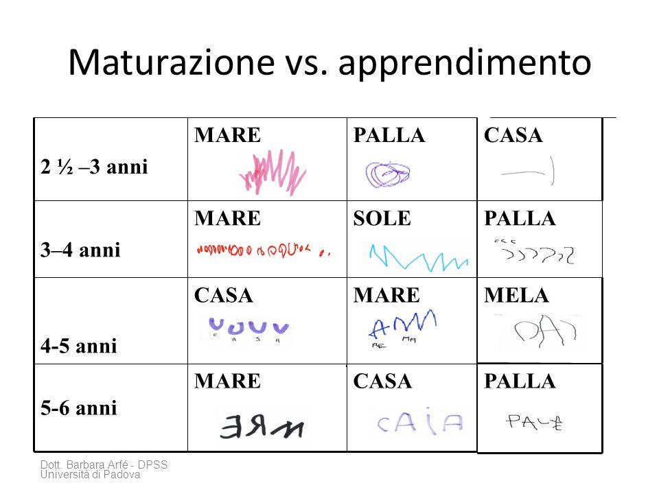 Maturazione vs. apprendimento