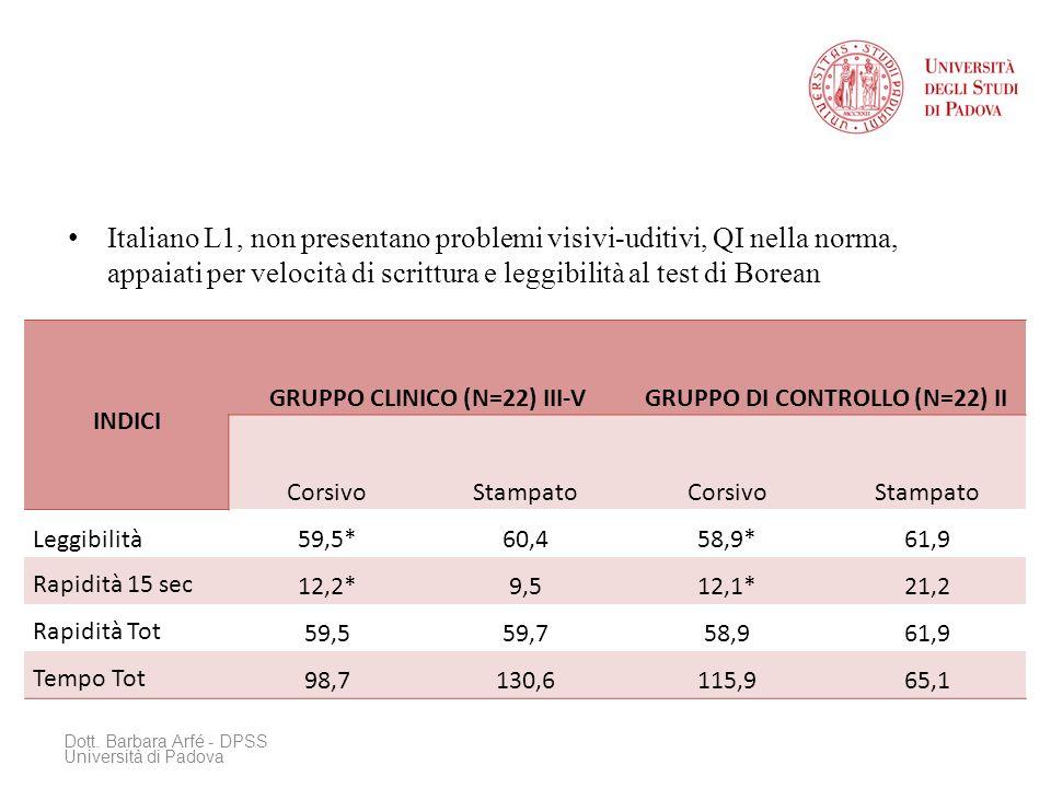 GRUPPO CLINICO (N=22) III-V GRUPPO DI CONTROLLO (N=22) II