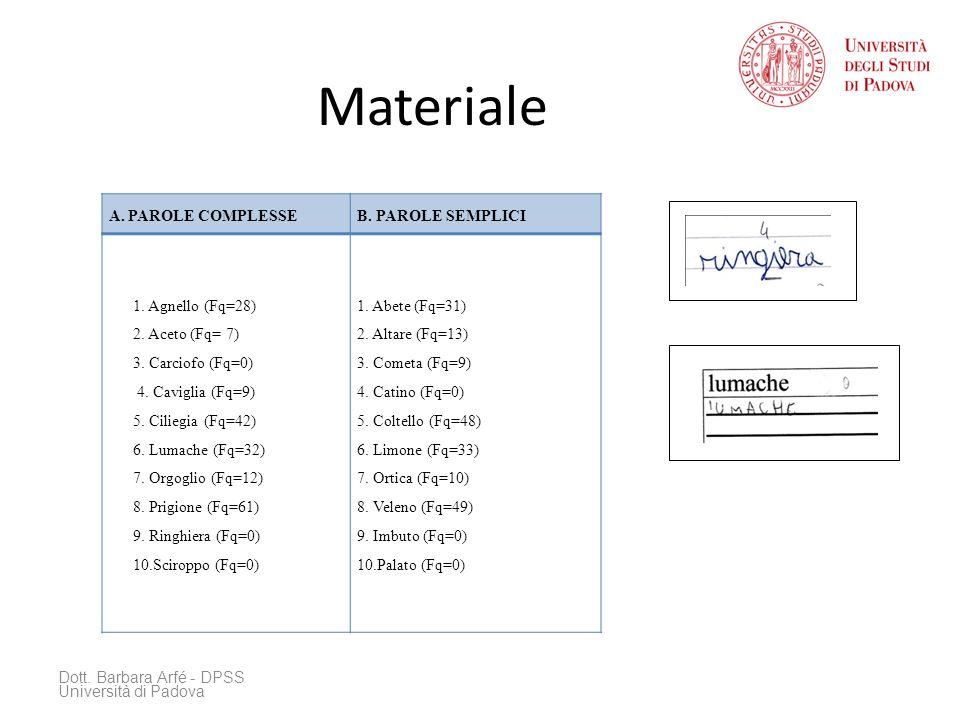 Materiale A. PAROLE COMPLESSE B. PAROLE SEMPLICI 1. Agnello (Fq=28)