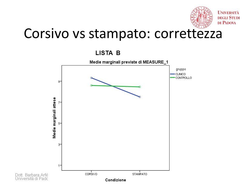 Corsivo vs stampato: correttezza