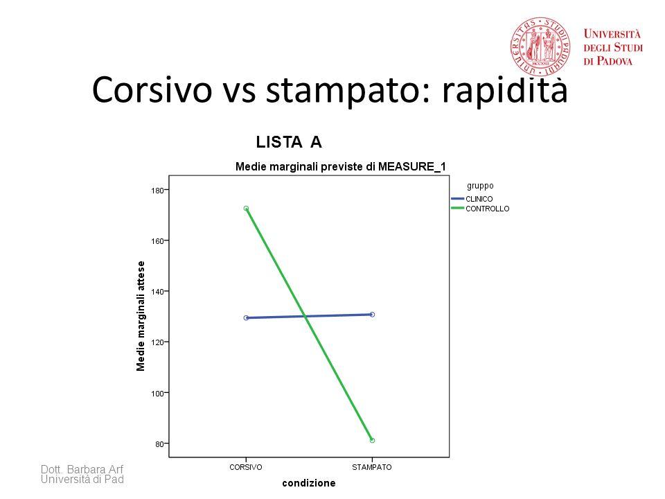 Corsivo vs stampato: rapidità