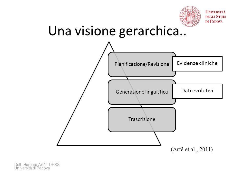 Una visione gerarchica..
