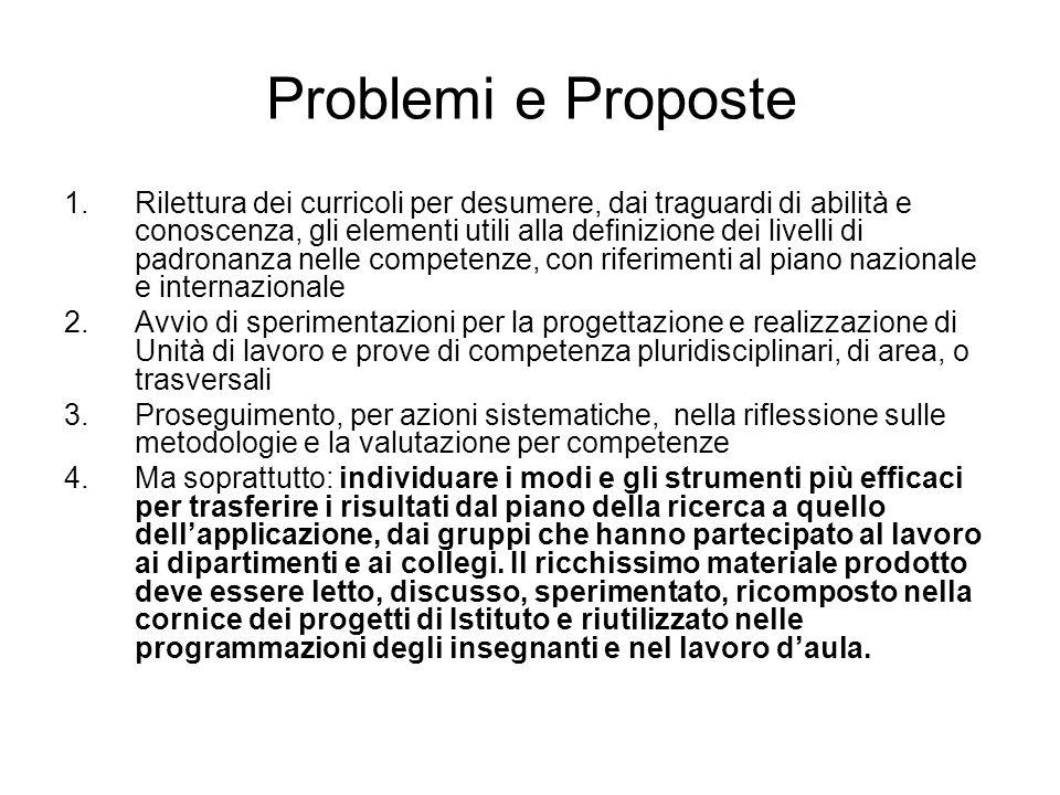 Problemi e Proposte