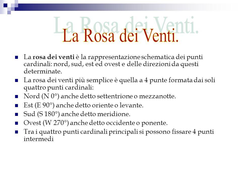 La Rosa dei Venti.