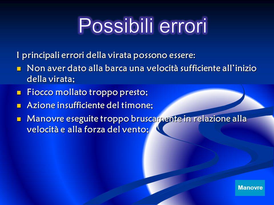 Possibili errori I principali errori della virata possono essere: