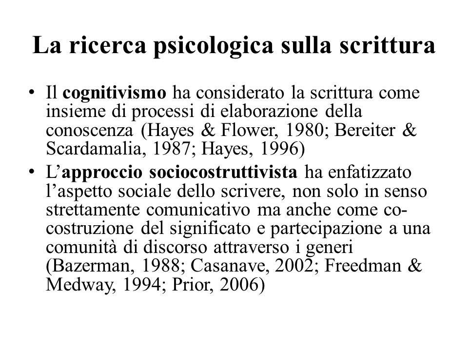 La ricerca psicologica sulla scrittura