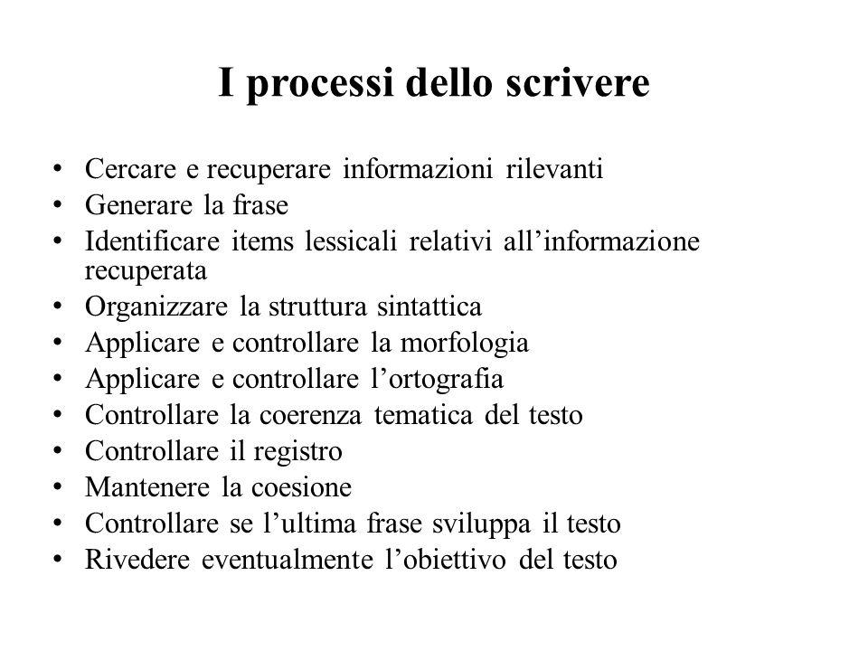 I processi dello scrivere