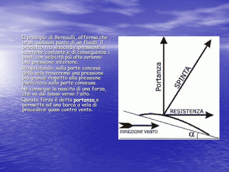 Il principio di Bernoulli, afferma che in un qualsiasi punto di un fluido, il prodotto tra velocità e pressione si mantiene costante,e di conseguenza i punti con velocità più alta avranno una pressione inferiore.