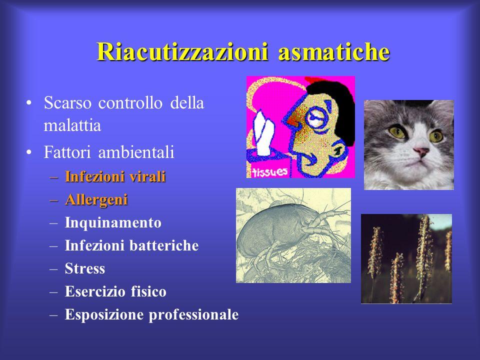 Riacutizzazioni asmatiche