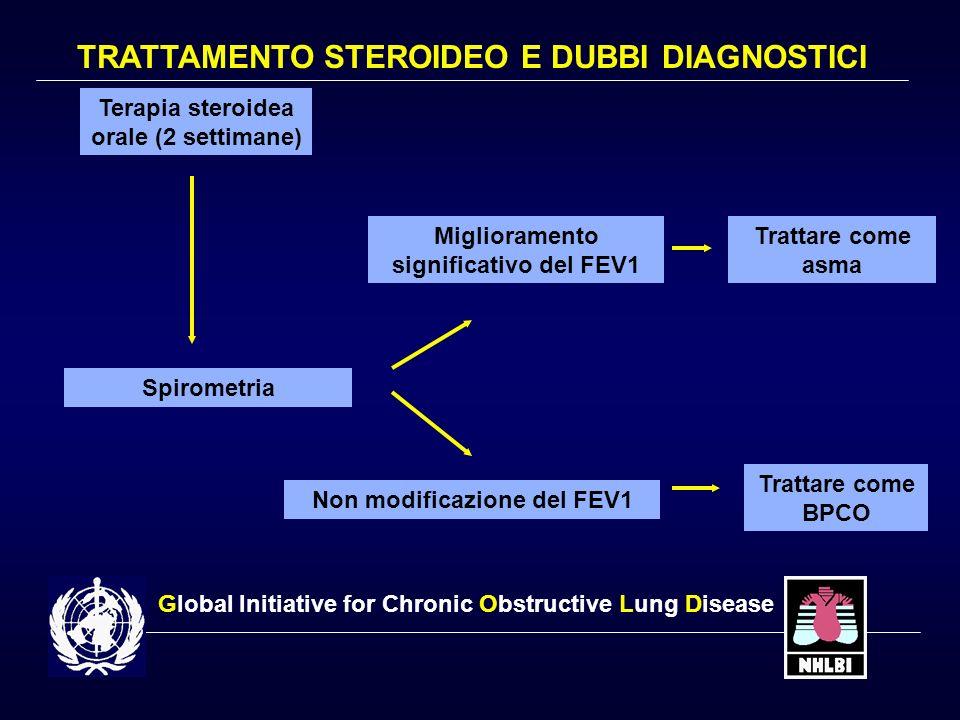 TRATTAMENTO STEROIDEO E DUBBI DIAGNOSTICI