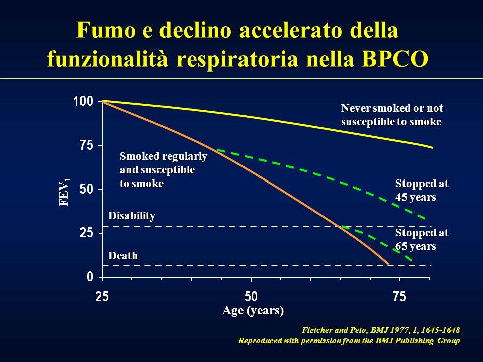 Fumo e declino accelerato della funzionalità respiratoria nella BPCO