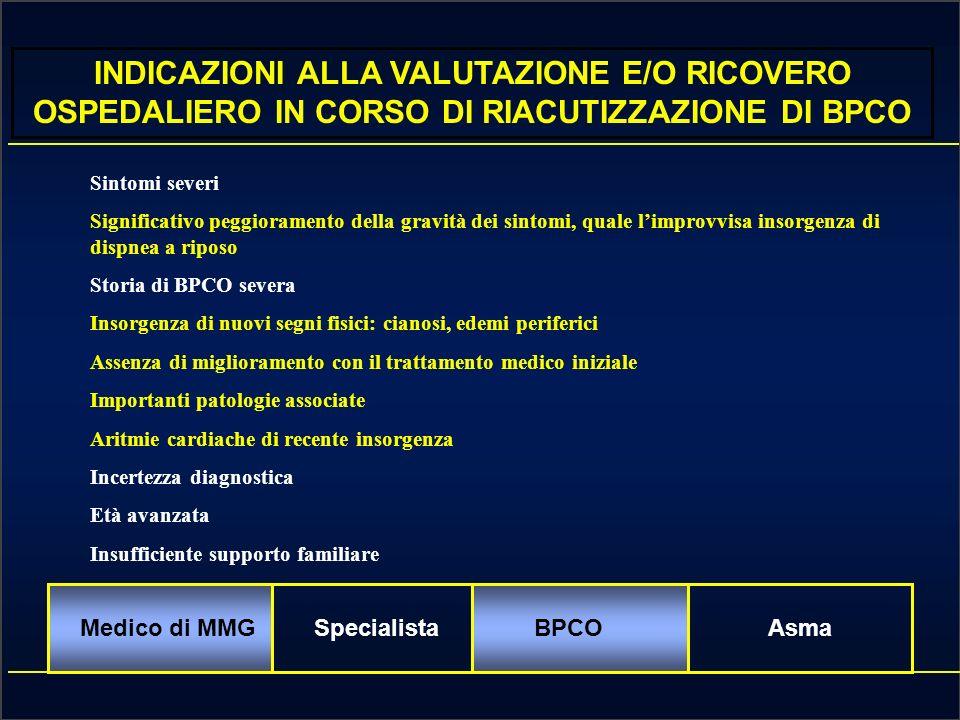 INDICAZIONI ALLA VALUTAZIONE E/O RICOVERO OSPEDALIERO IN CORSO DI RIACUTIZZAZIONE DI BPCO