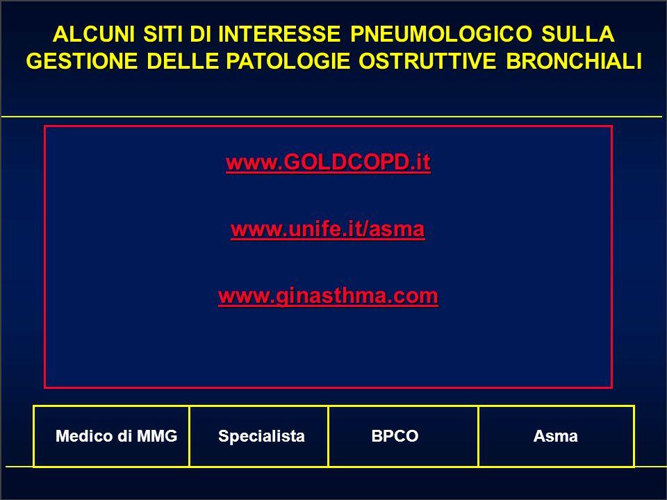 ALCUNI SITI DI INTERESSE PNEUMOLOGICO SULLA GESTIONE DELLE PATOLOGIE OSTRUTTIVE BRONCHIALI