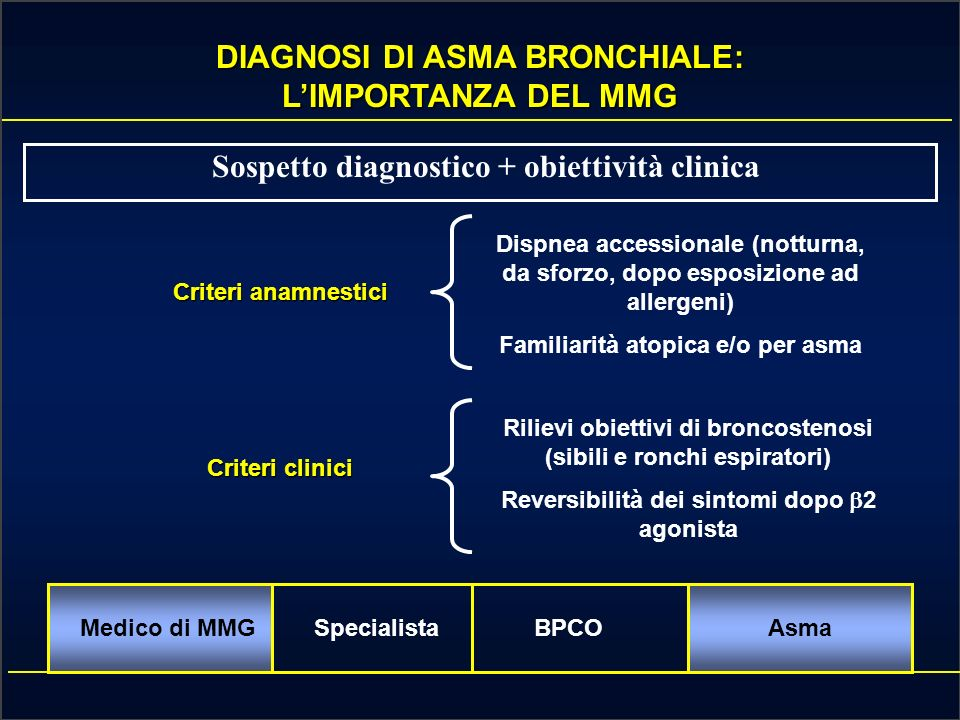 DIAGNOSI DI ASMA BRONCHIALE: L'IMPORTANZA DEL MMG