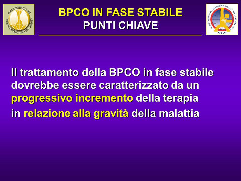 BPCO IN FASE STABILE PUNTI CHIAVE.