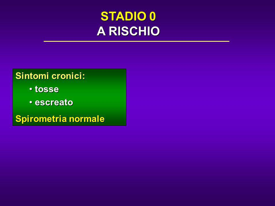 STADIO 0 A RISCHIO Sintomi cronici: tosse escreato Spirometria normale