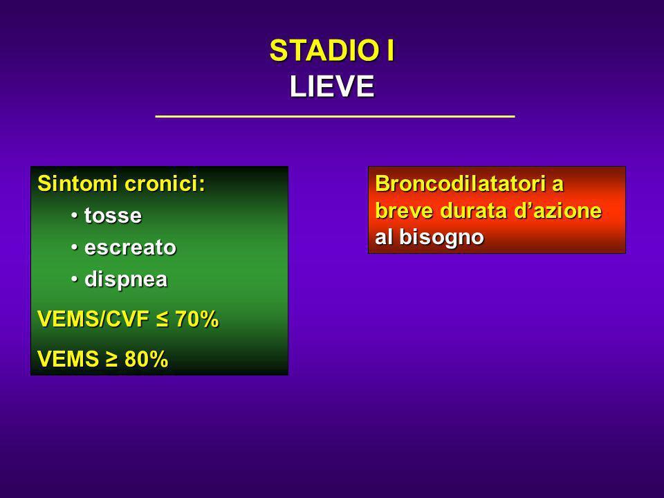 STADIO I LIEVE Sintomi cronici: tosse escreato dispnea VEMS/CVF ≤ 70%