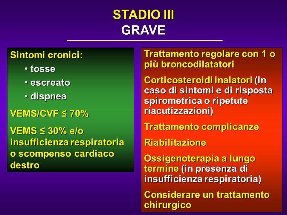 STADIO III GRAVE Sintomi cronici: tosse escreato dispnea