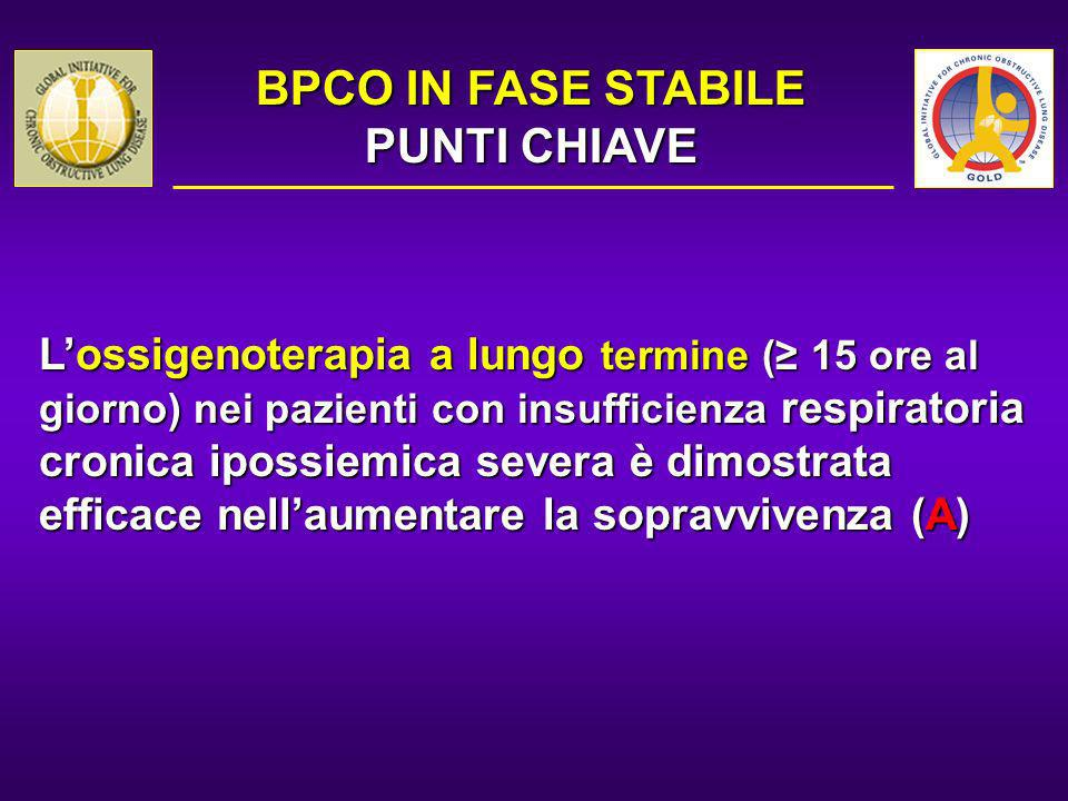 BPCO IN FASE STABILE PUNTI CHIAVE