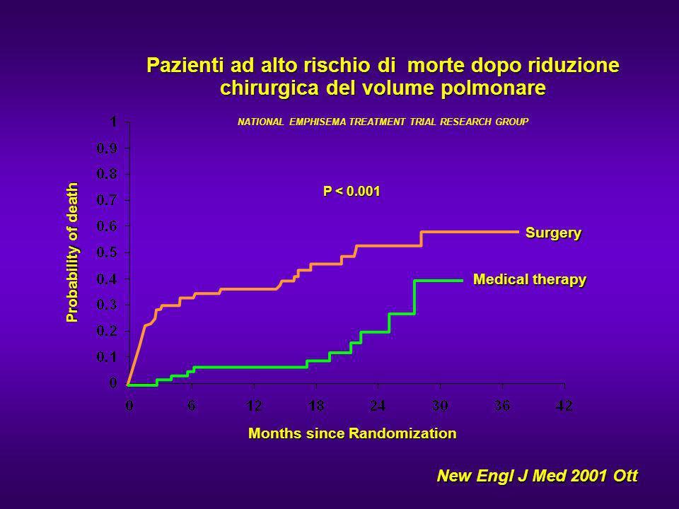 Pazienti ad alto rischio di morte dopo riduzione chirurgica del volume polmonare