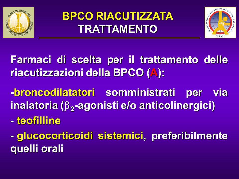 BPCO RIACUTIZZATA TRATTAMENTO. Farmaci di scelta per il trattamento delle riacutizzazioni della BPCO (A):