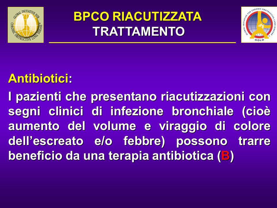 BPCO RIACUTIZZATA TRATTAMENTO. Antibiotici:
