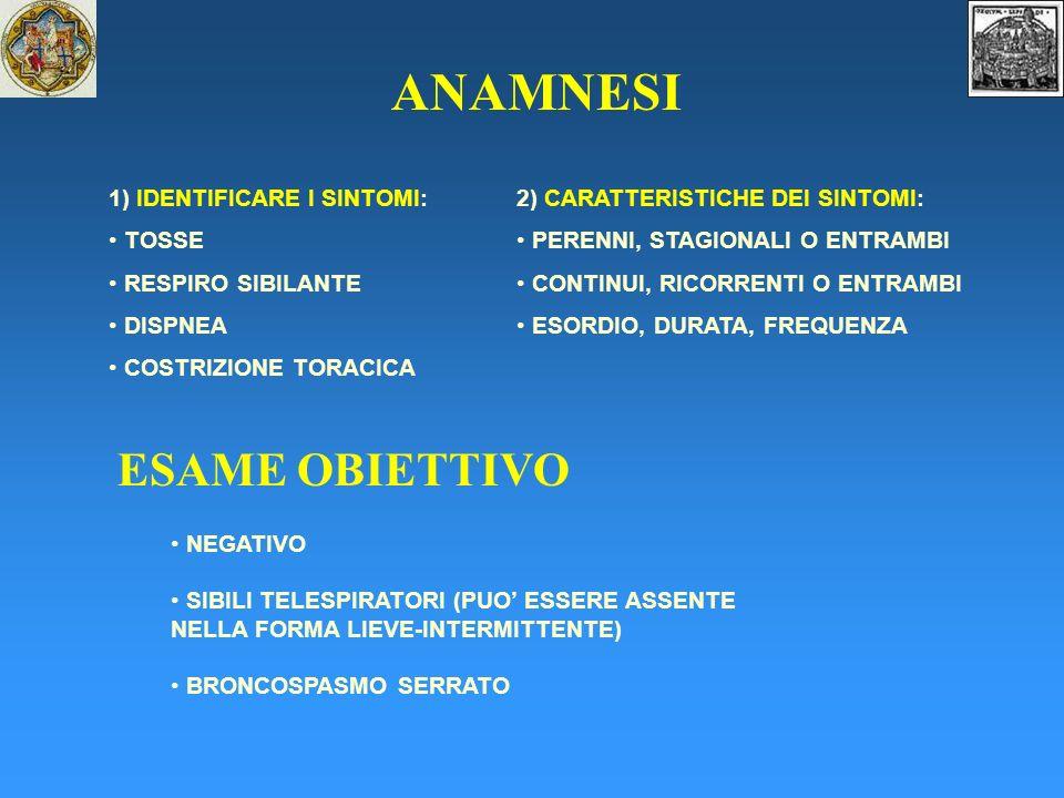 ANAMNESI ESAME OBIETTIVO 1) IDENTIFICARE I SINTOMI: TOSSE